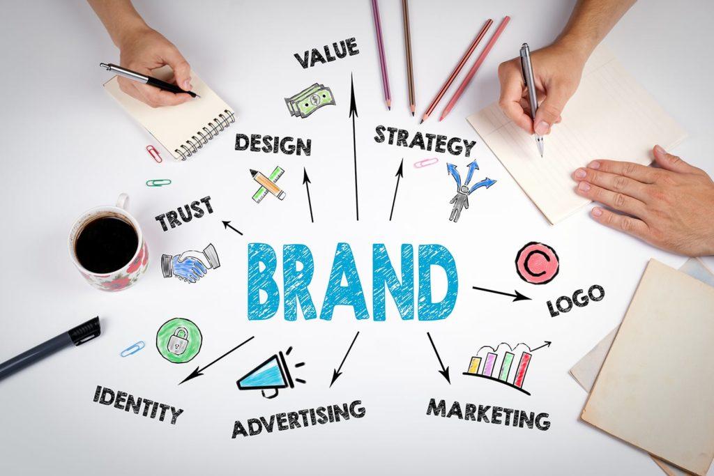 Google Advertising Branding