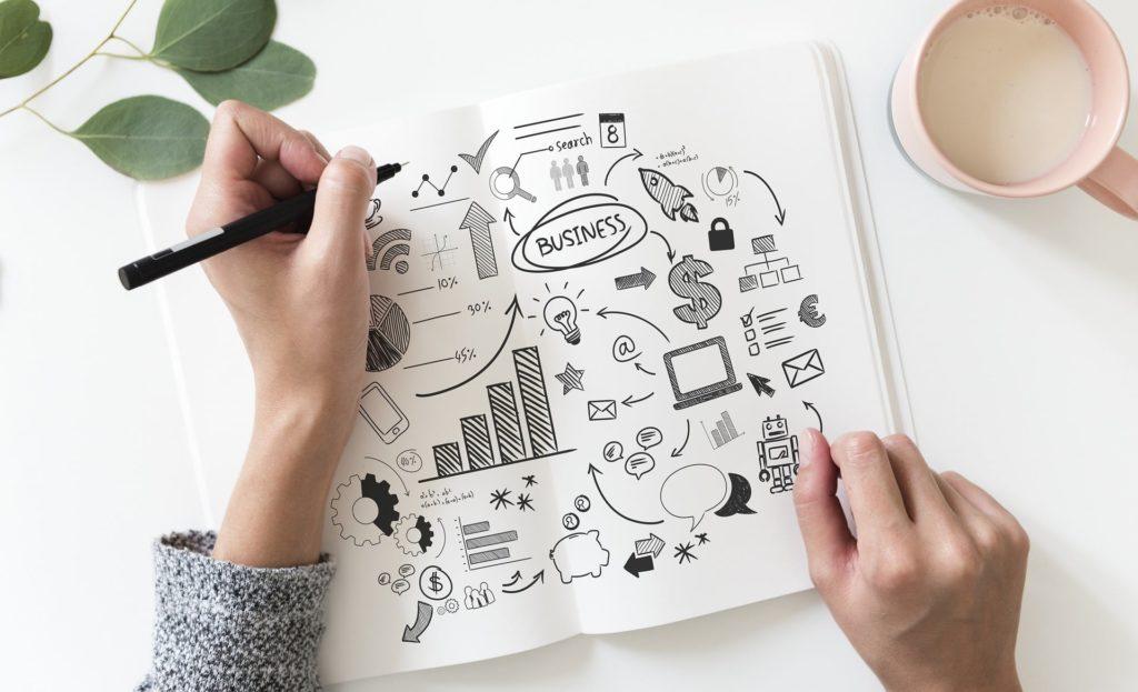 AD Performance ist Ihr Berater für professionelles Webdesign, hoch profitables Online Marketing & Sales Consulting.